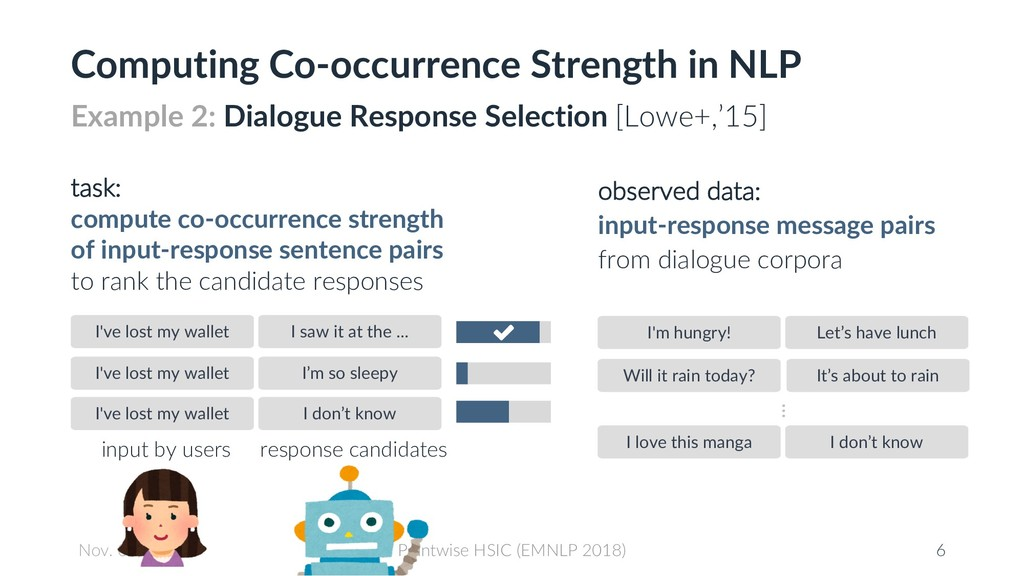 Computing Co-occurrence Strength in NLP 6 Nov. ...