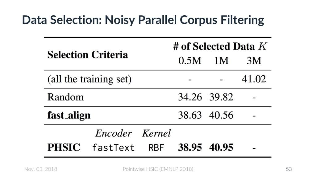 Data Selection: Noisy Parallel Corpus Filtering...