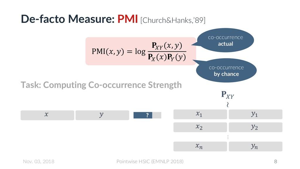 De-facto Measure: PMI [Church&Hanks,'89] Nov. 0...