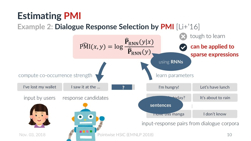 Estimating PMI input-response pairs from dialog...