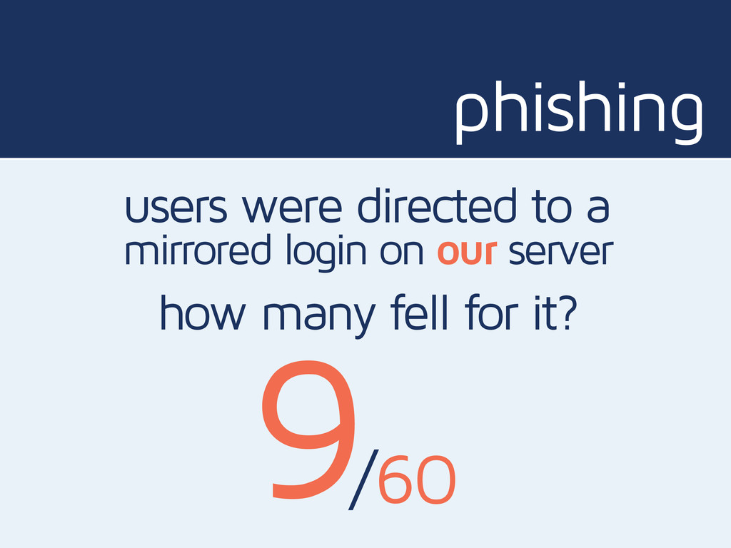 phishing users were directed to a mirrored logi...