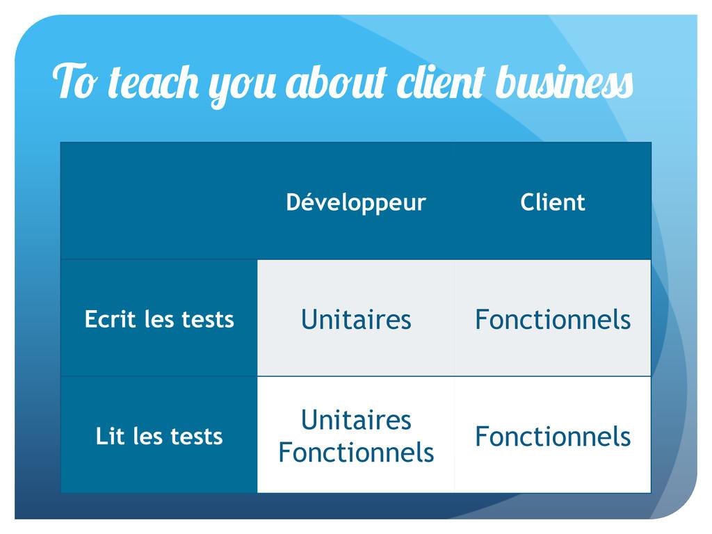 T b b Développeur Client Ecrit les tests Unitai...