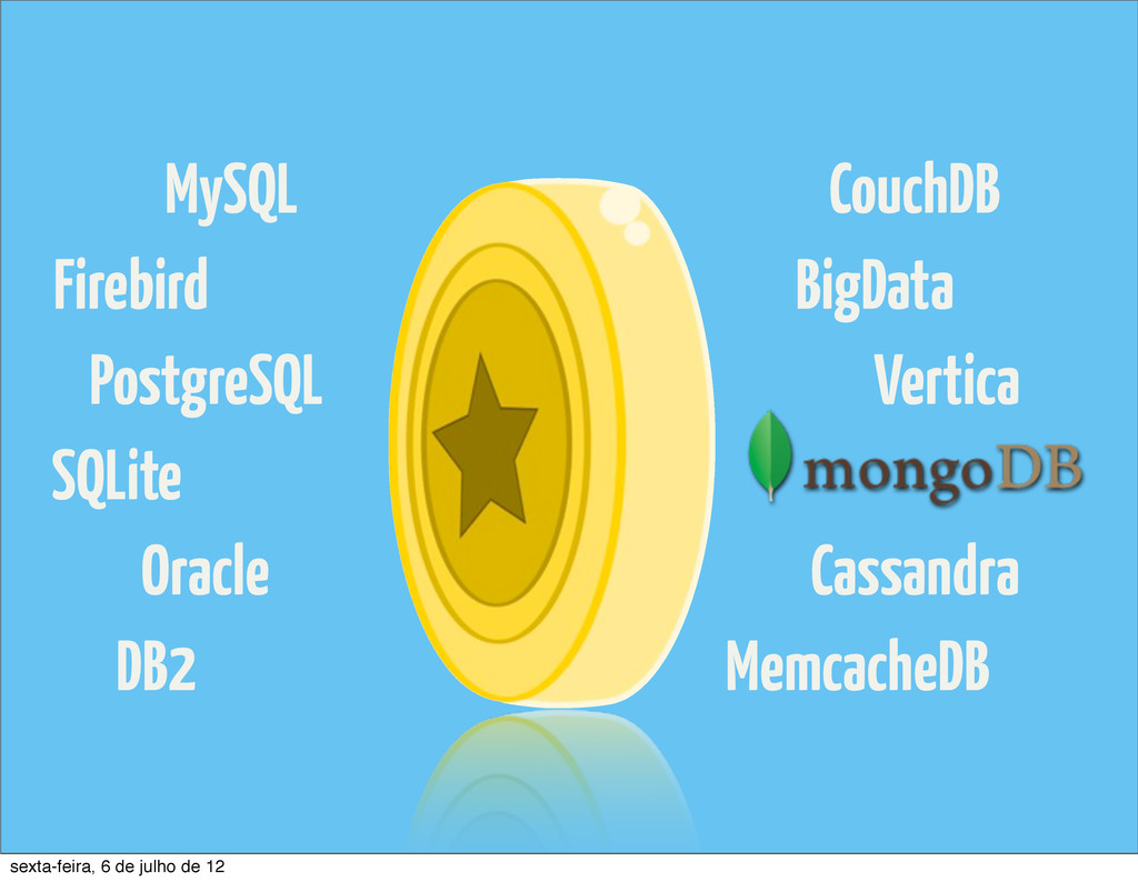 MySQL Firebird PostgreSQL SQLite Oracle DB2 Cou...