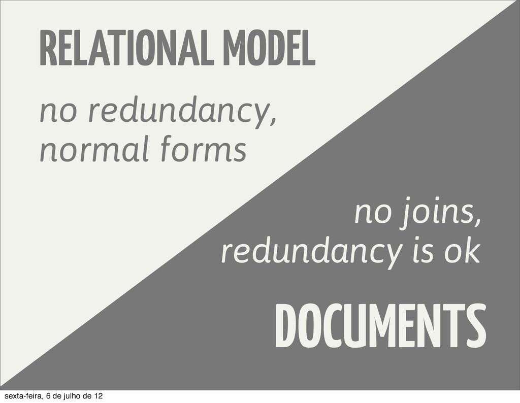 RELATIONAL MODEL DOCUMENTS no redundancy, norma...