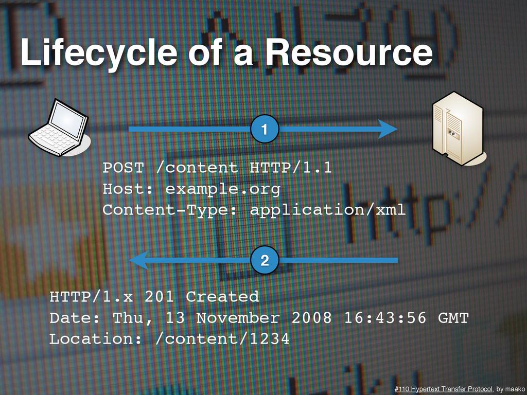 #110 Hypertext Transfer Protocol, by maako 1 PO...