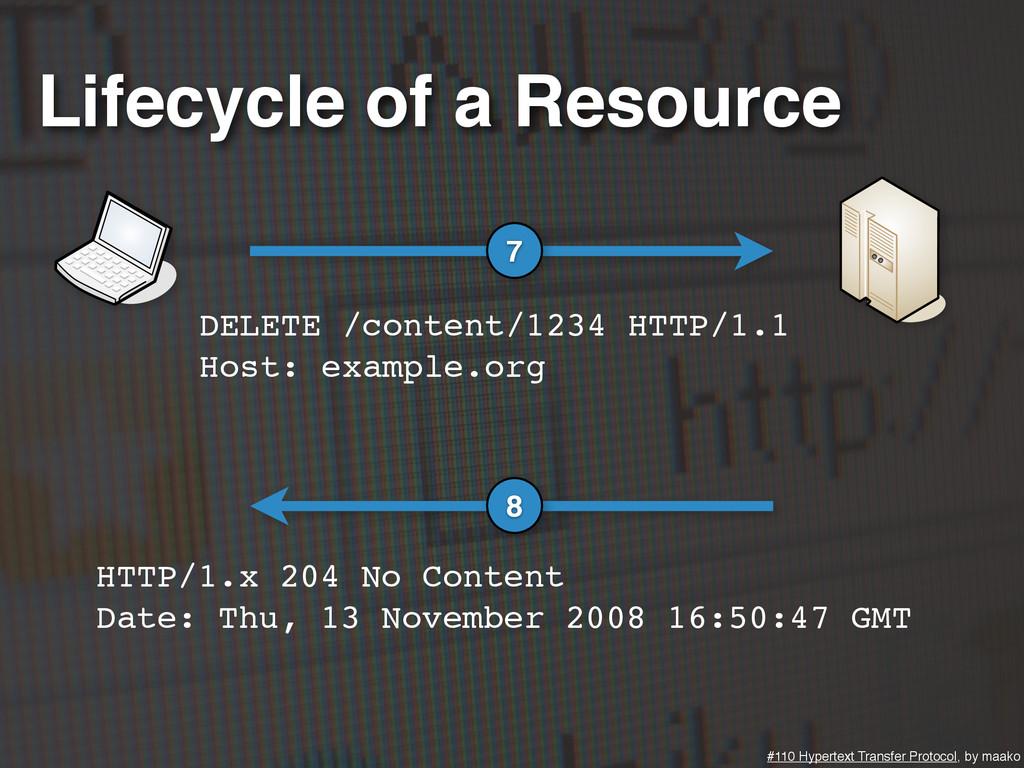 #110 Hypertext Transfer Protocol, by maako 7 DE...