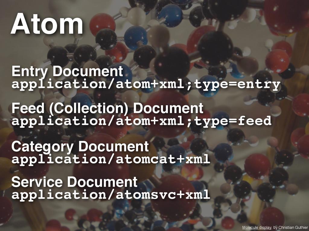 Atom Entry Document application/atom+xml;type=e...