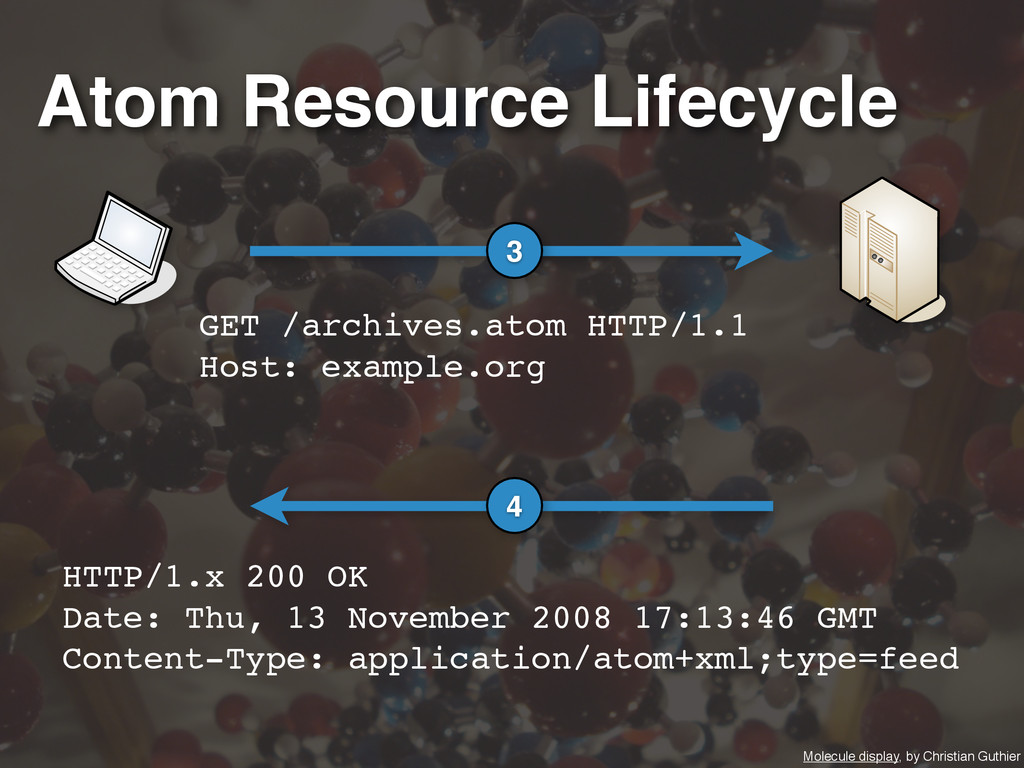 3 GET /archives.atom HTTP/1.1 Host: example.org...