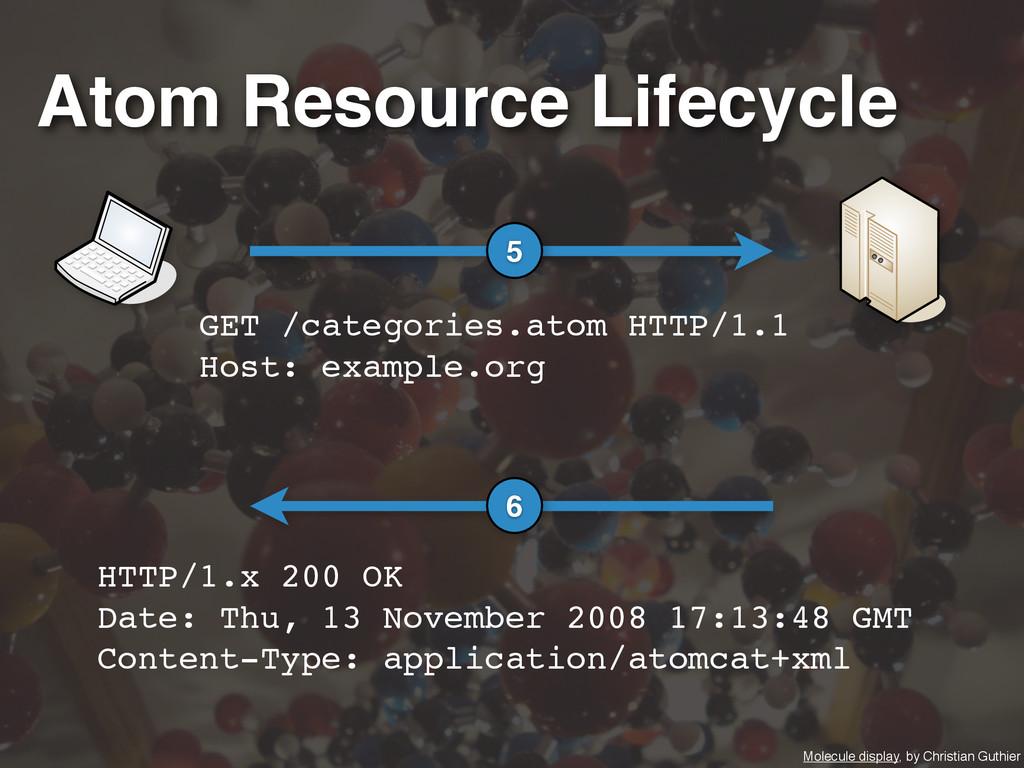 5 GET /categories.atom HTTP/1.1 Host: example.o...