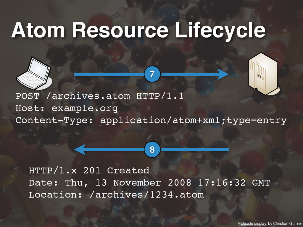 7 POST /archives.atom HTTP/1.1 Host: example.or...