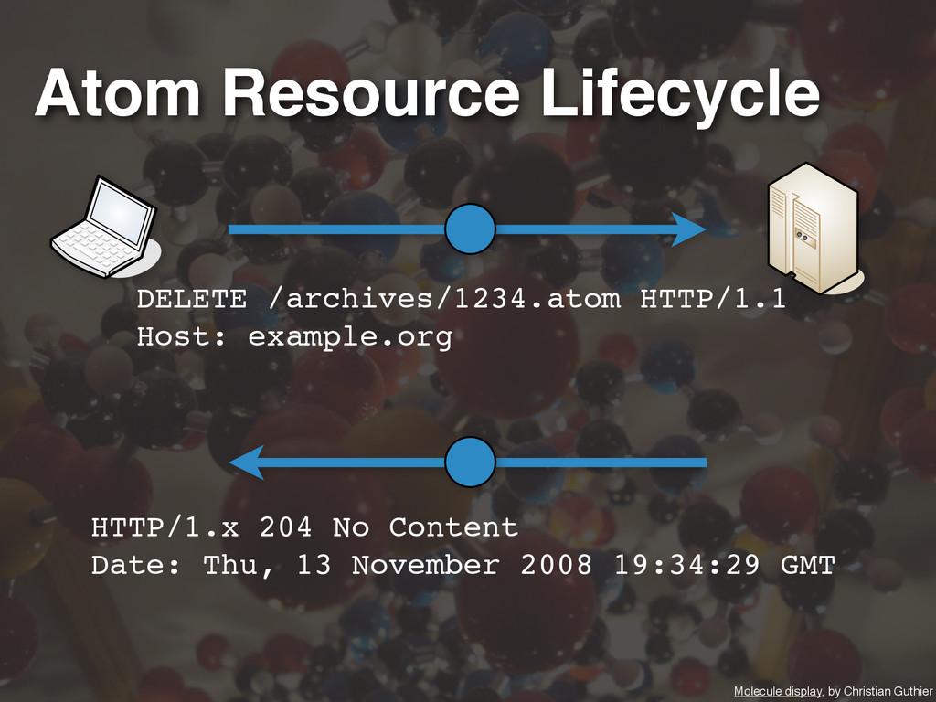 HTTP/1.x 204 No Content Date: Thu, 13 November ...