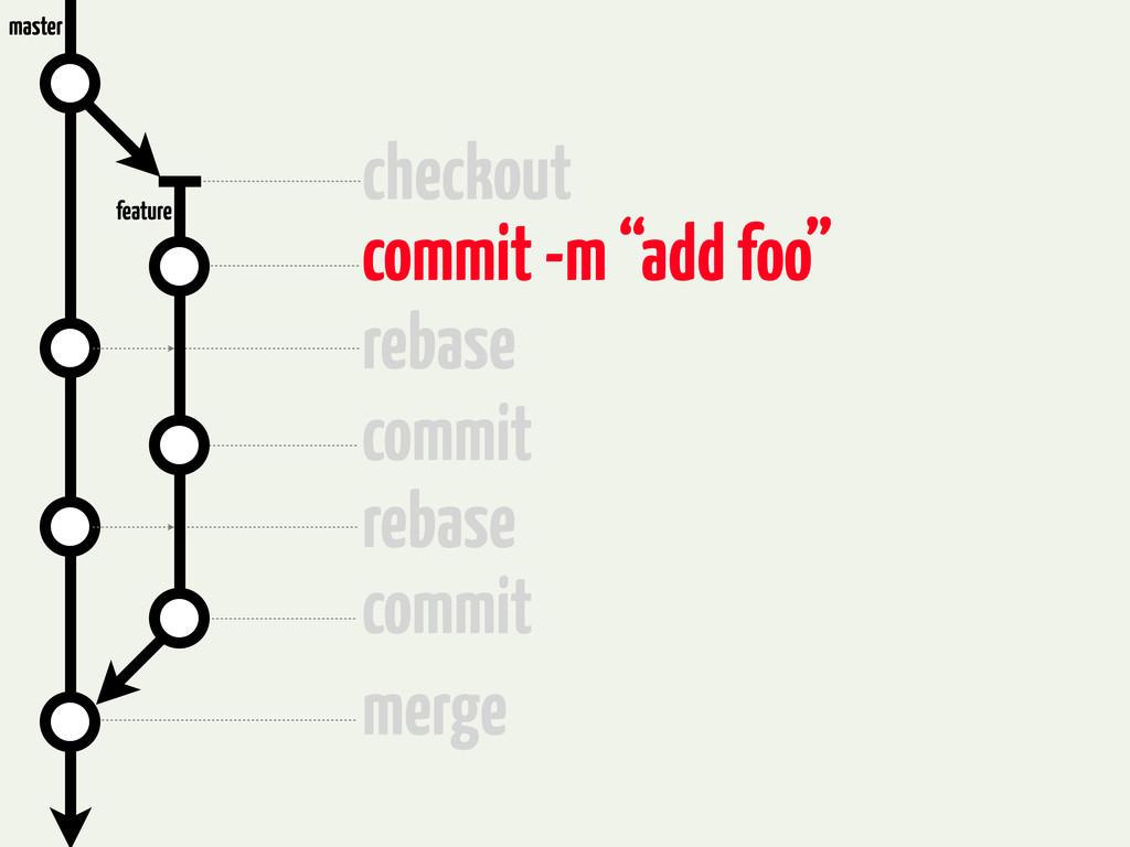 """checkout commit -m """"add foo"""" rebase commit reba..."""