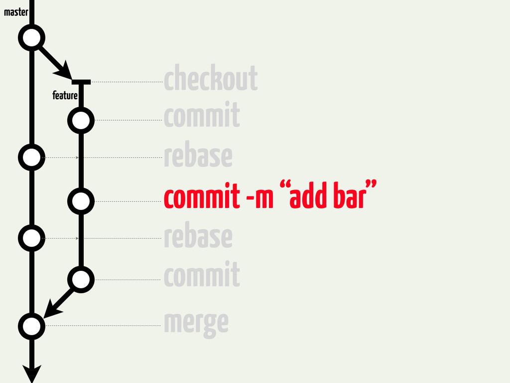 """checkout commit rebase commit -m """"add bar"""" reba..."""