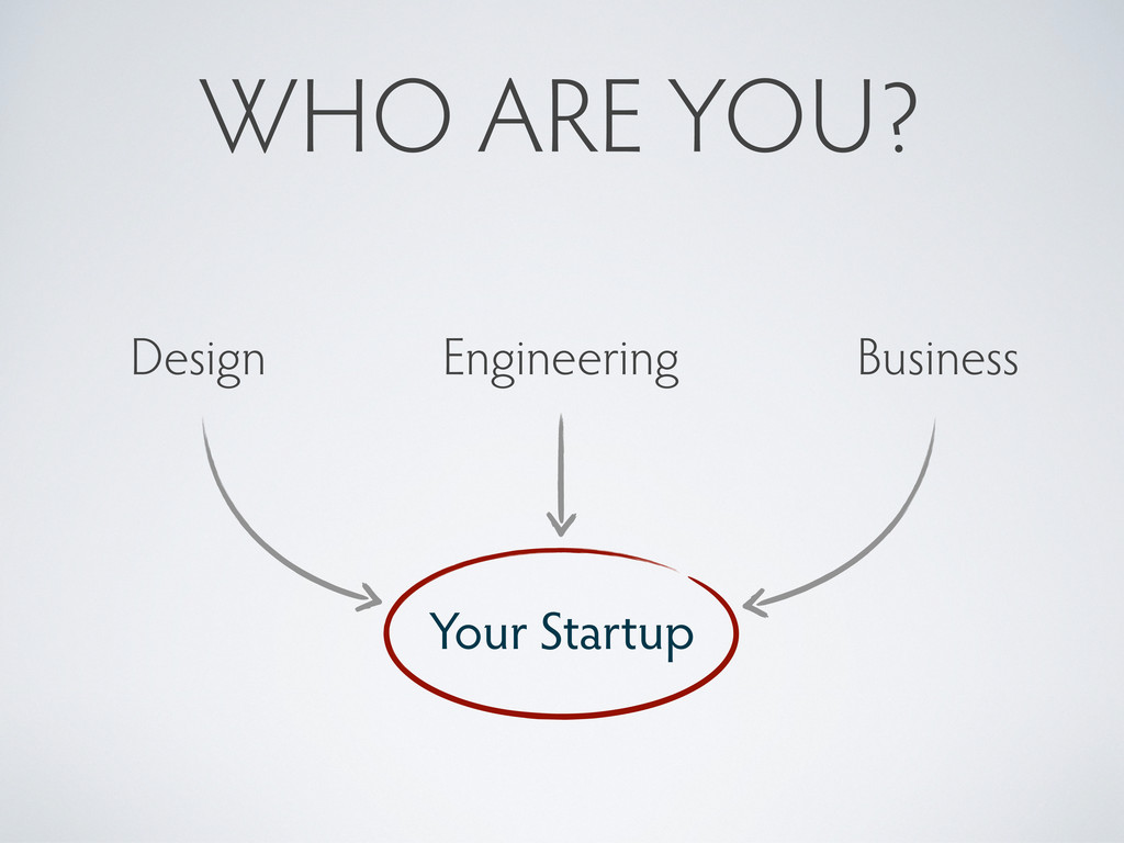 WHO ARE YOU? Engineering Design Business Your S...