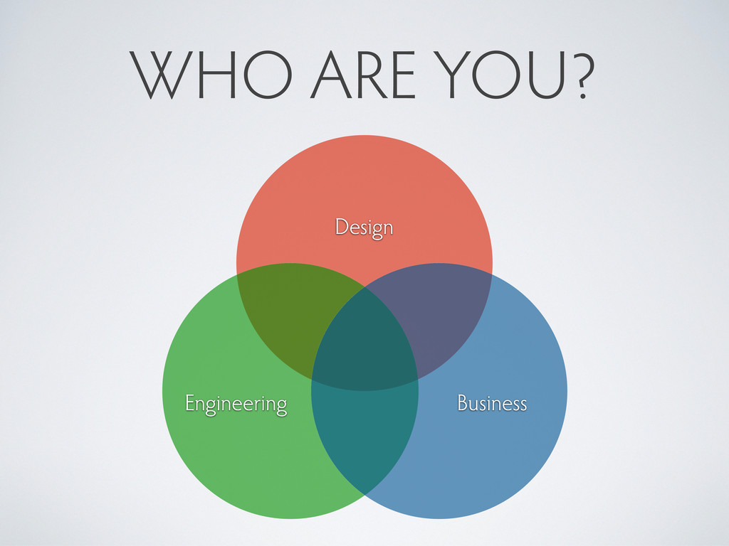 WHO ARE YOU? Design Engineering Business