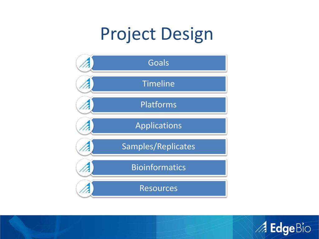 Project Design Goals Timeline Platforms Applica...