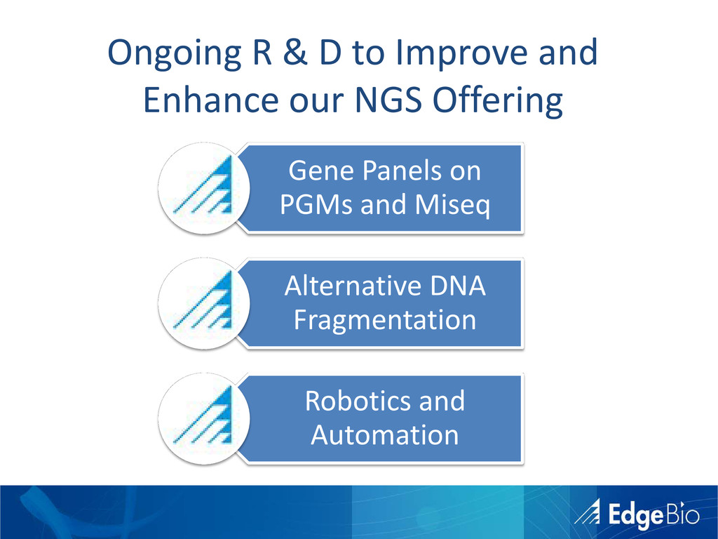 Ongoing R & D to Improve and Enhance our NGS Of...