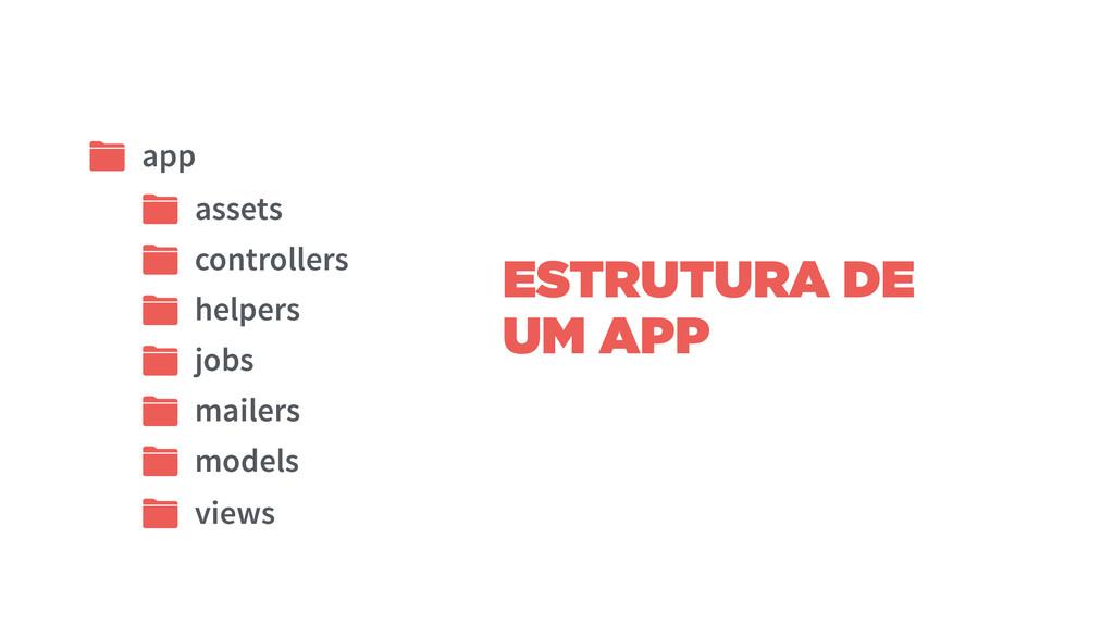 ESTRUTURA DE UM APP app assets helpers jobs mai...