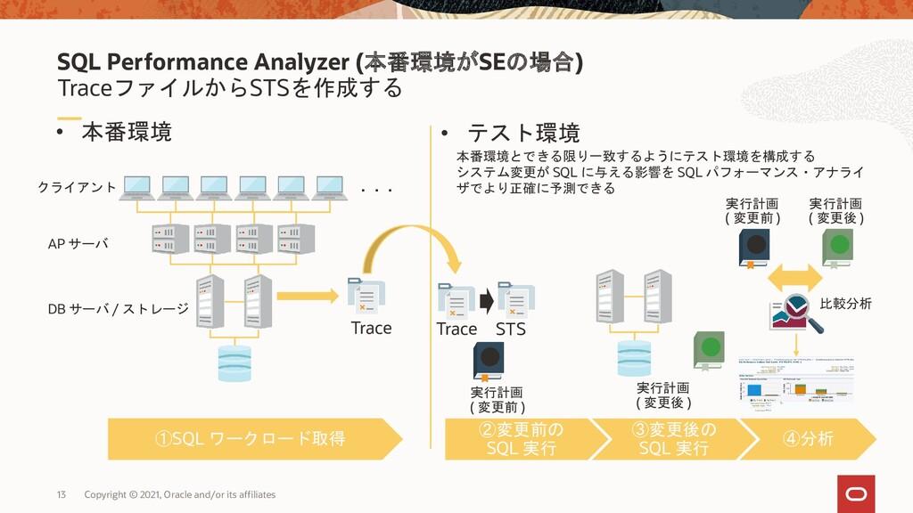 13 TraceファイルからSTSを作成する SQL Performance Analyzer...
