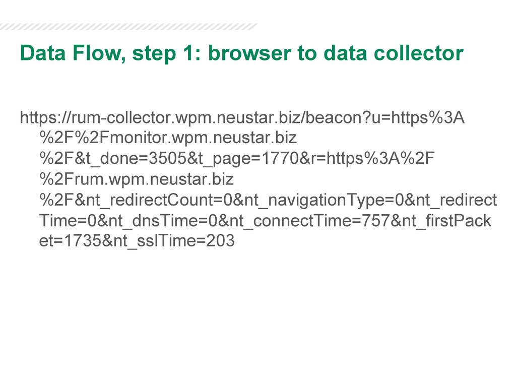 Data Flow, step 1: browser to data collector ht...