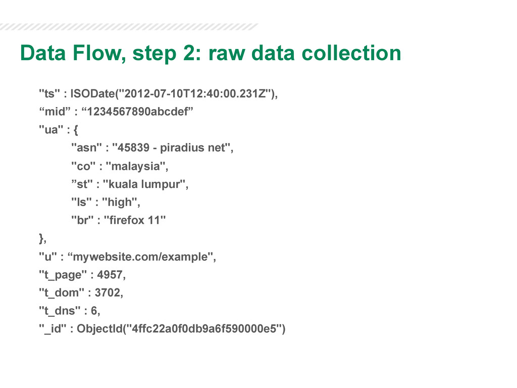 """Data Flow, step 2: raw data collection """"ts"""" : I..."""