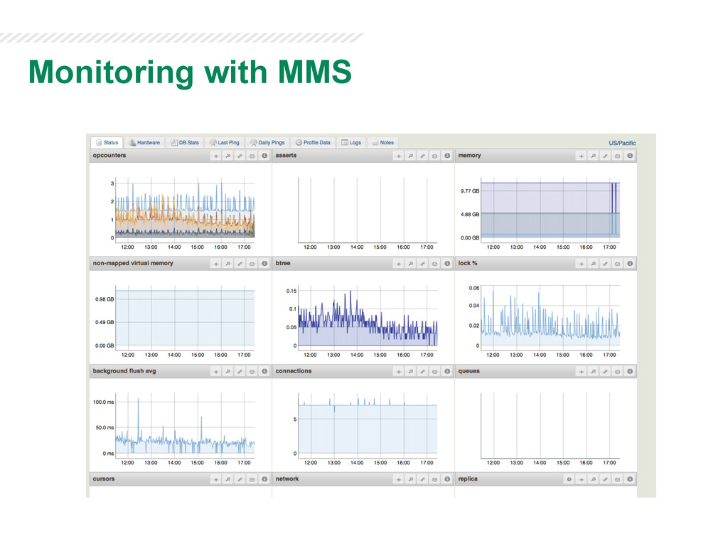 Monitoring with MMS