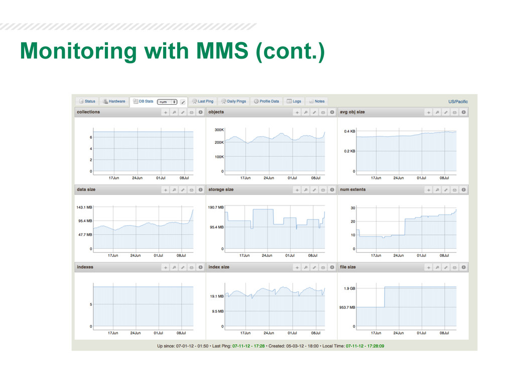 Monitoring with MMS (cont.)