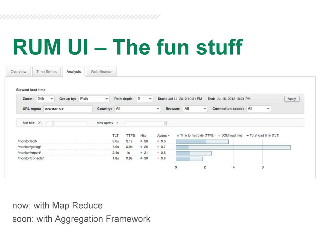 now: with Map Reduce soon: with Aggregation Fra...