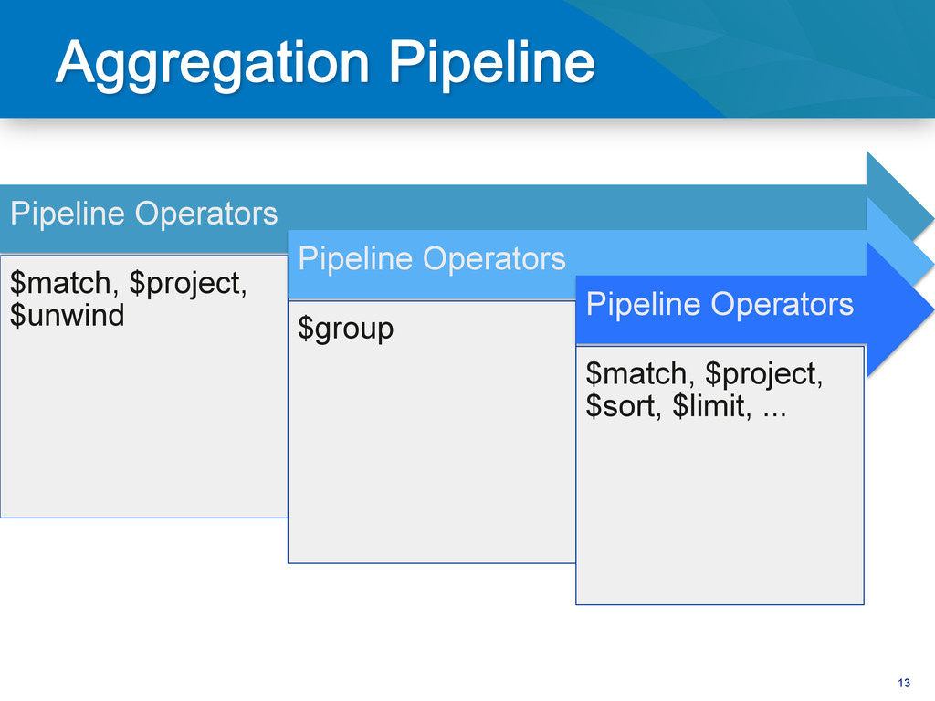 13 Pipeline Operators $match, $project, $unwind...