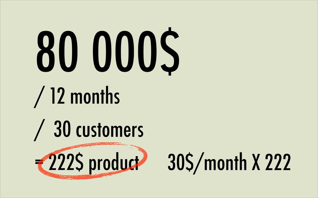 80 000$ / 12 months / 30 customers = 222$ produ...