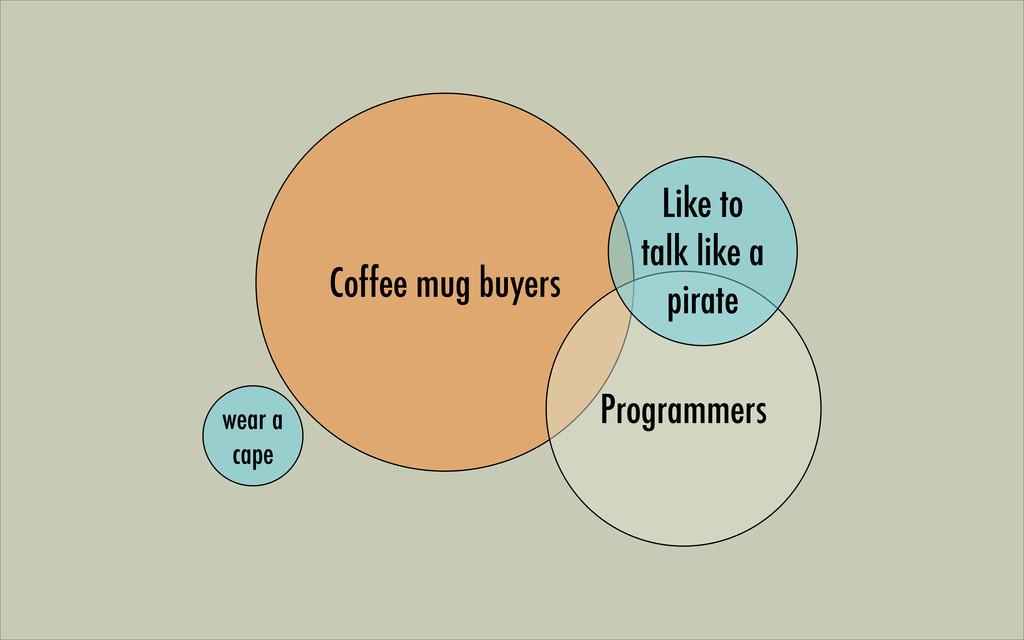 Coffee mug buyers Programmers Like to talk like...
