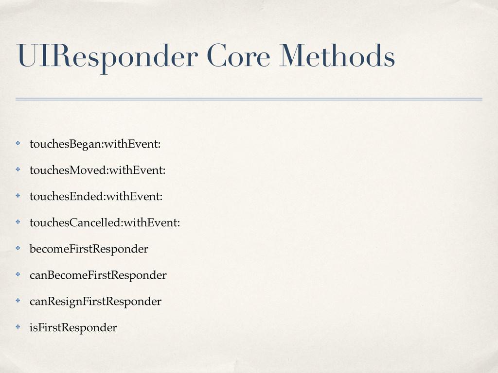 UIResponder Core Methods ✤ touchesBegan:withEve...
