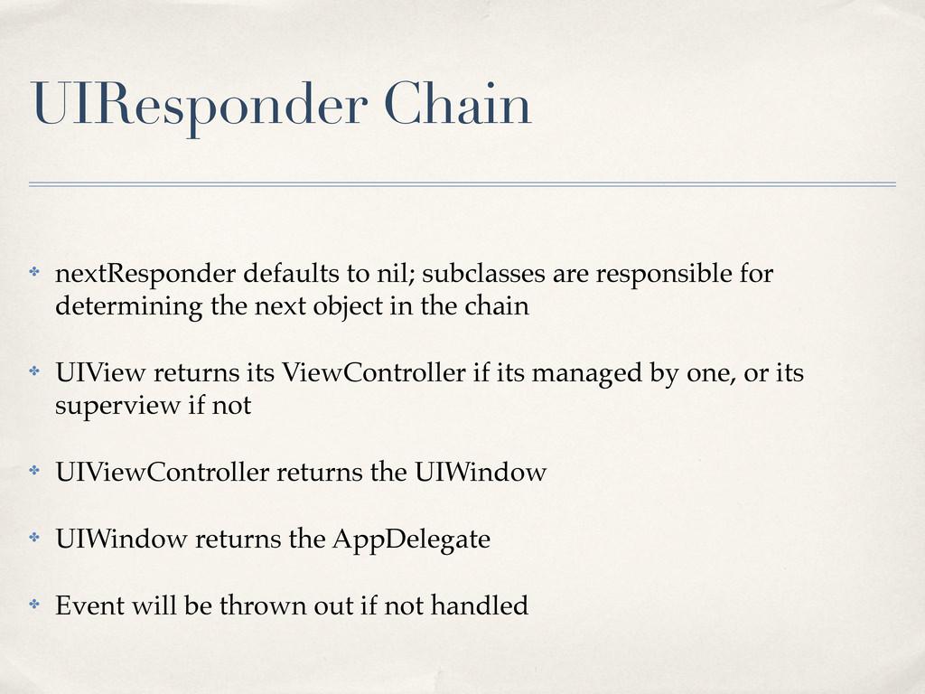 UIResponder Chain ✤ nextResponder defaults to n...