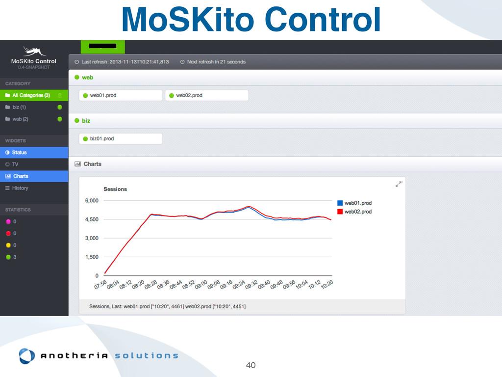 40 MoSKito Control