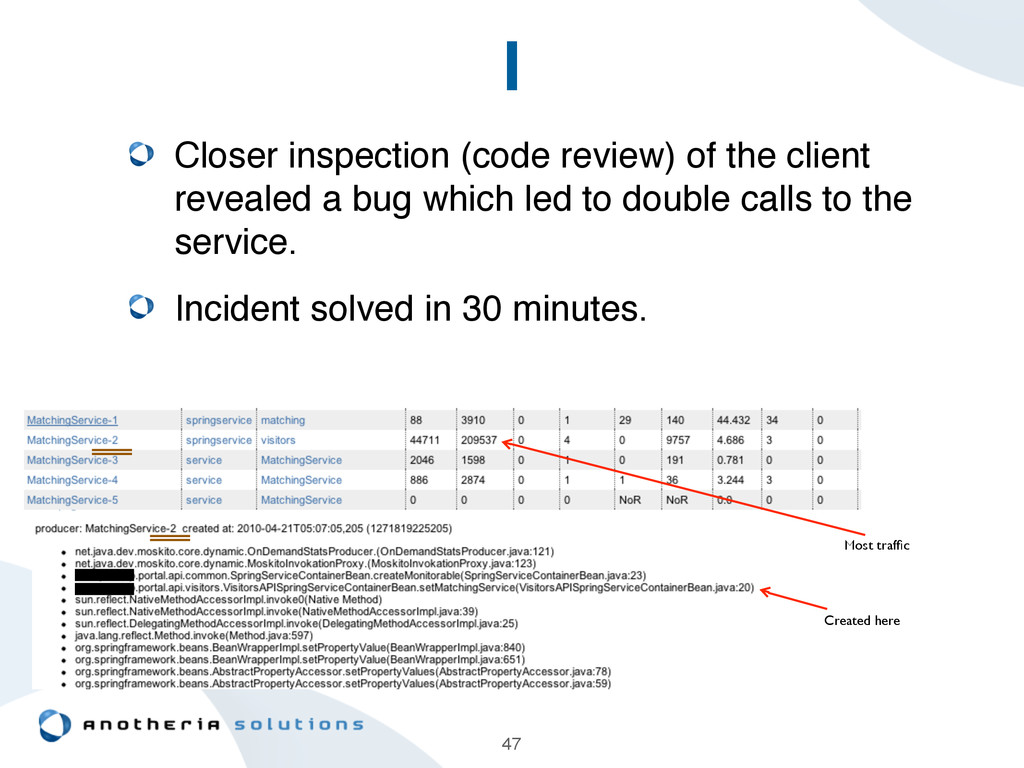 I Closer inspection (code review) of the client...