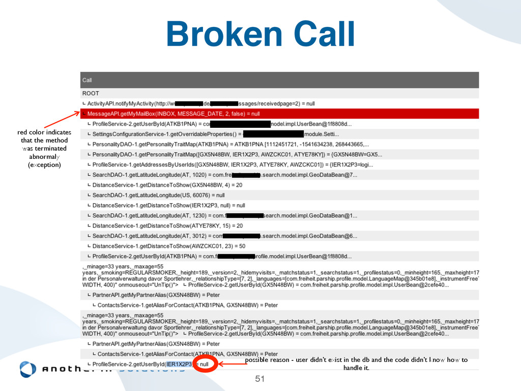 Broken Call red color indicates that the method...