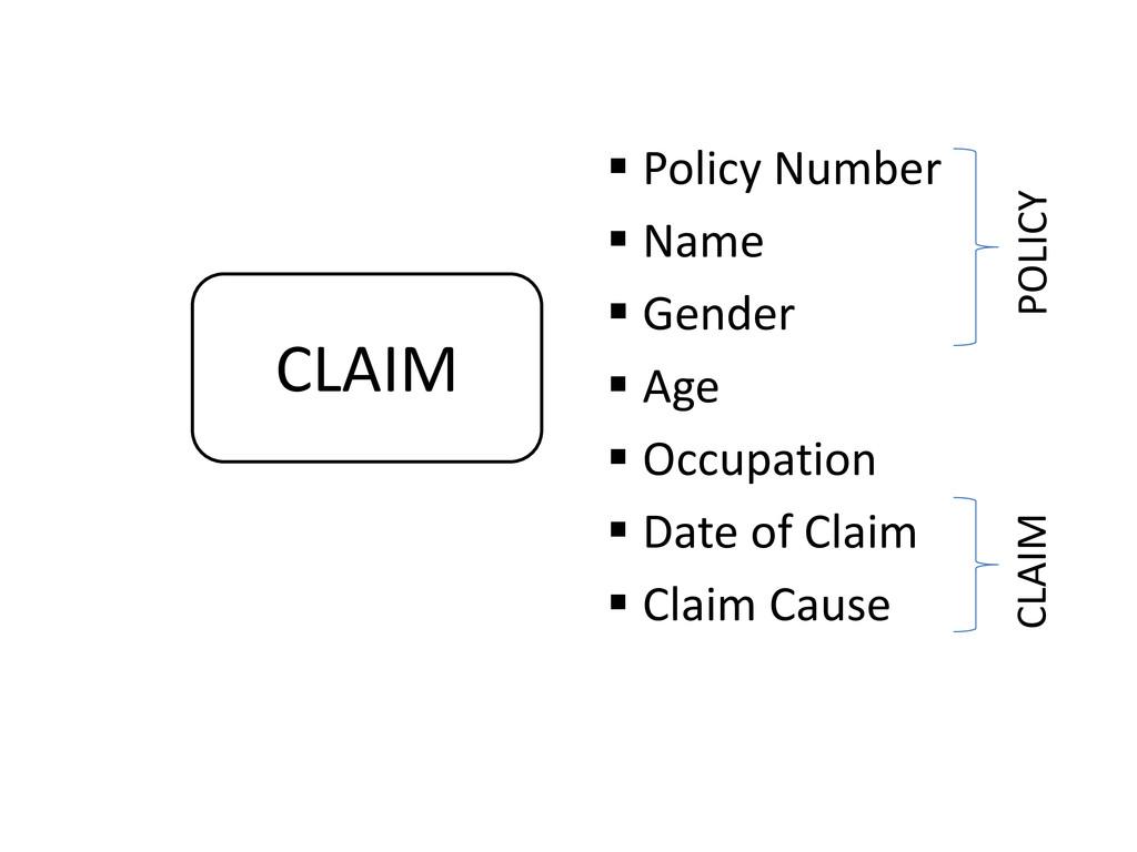  Policy Number  Name  Gender  Age  Occupat...