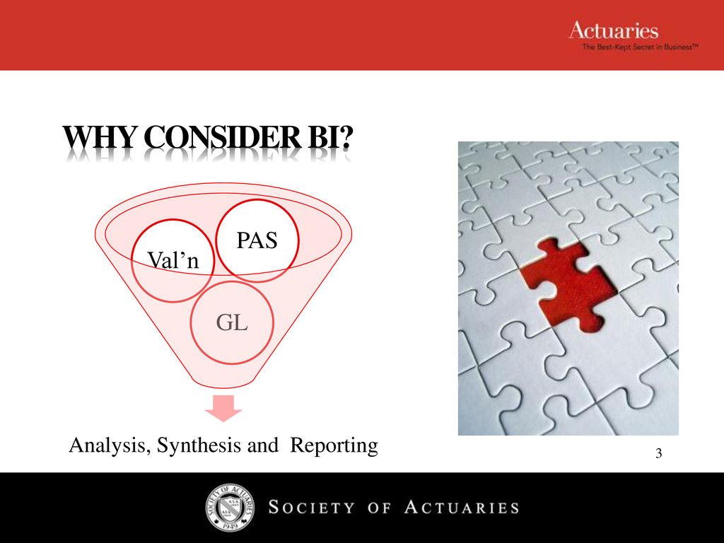 WHY CONSIDER BI? Analysis, Synthesis and Report...