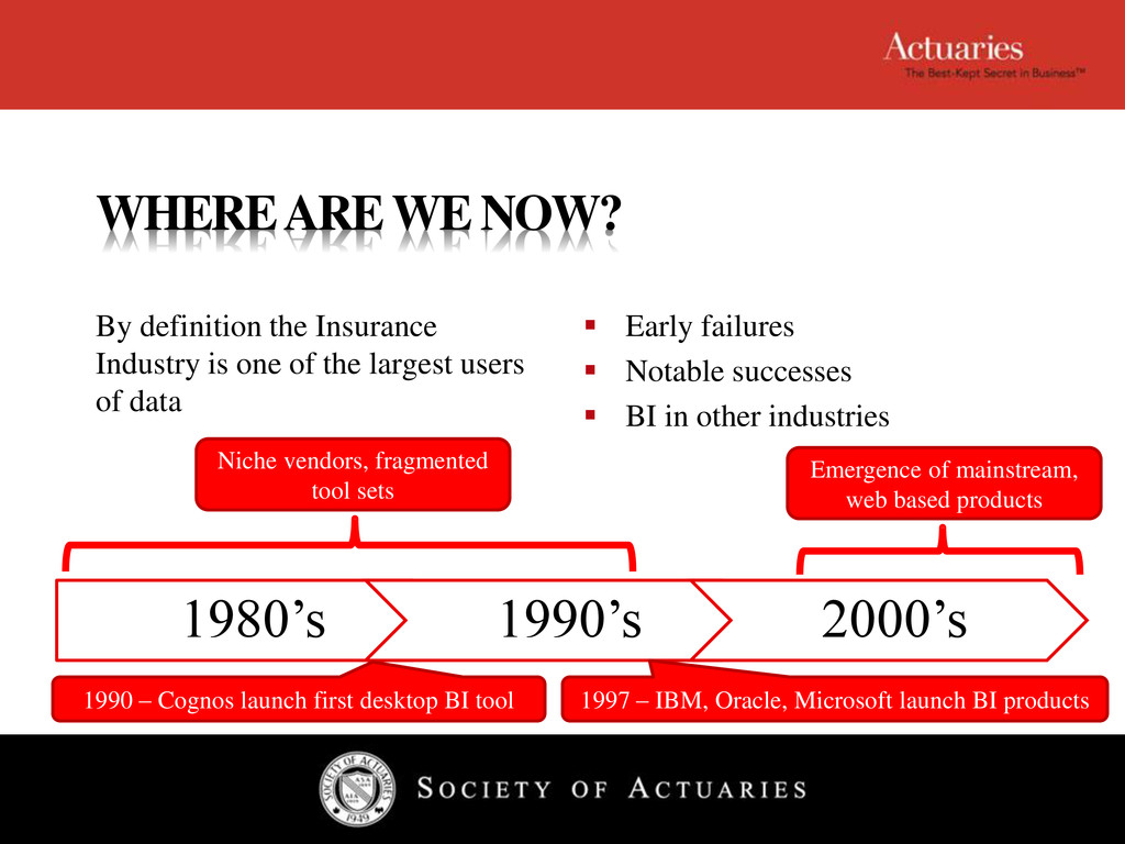 WHERE ARE WE NOW? By definition the Insurance I...