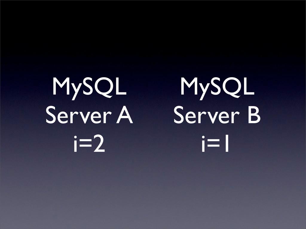 MySQL Server A i=2 MySQL Server B i=1
