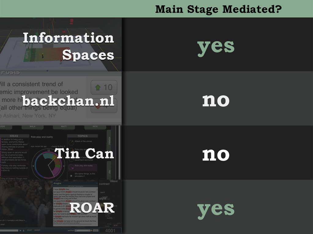 yes no no yes backchan.nl ROAR Tin Can Informat...