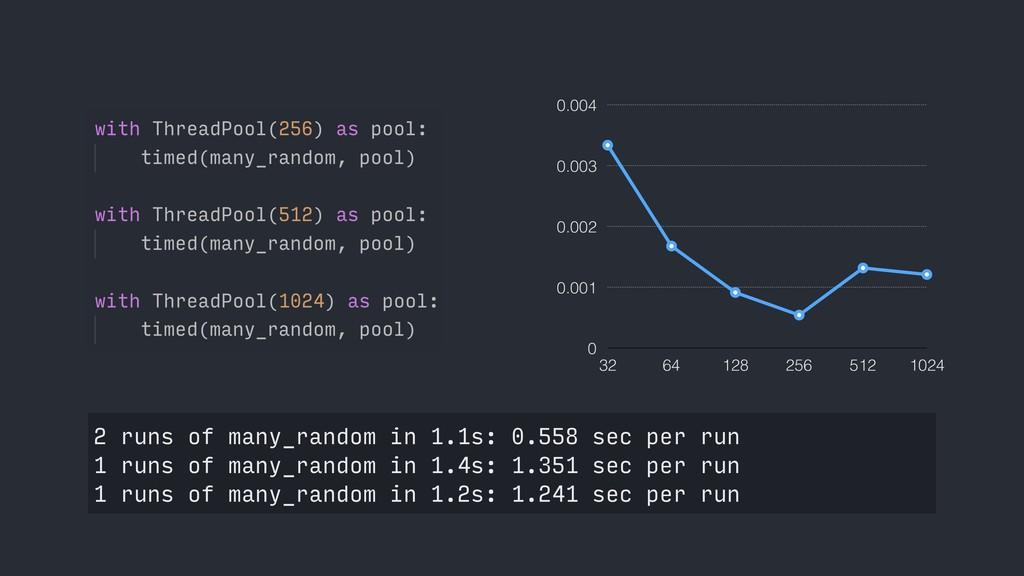 2 runs of many_random in 1.1s: 0.558 sec per ru...