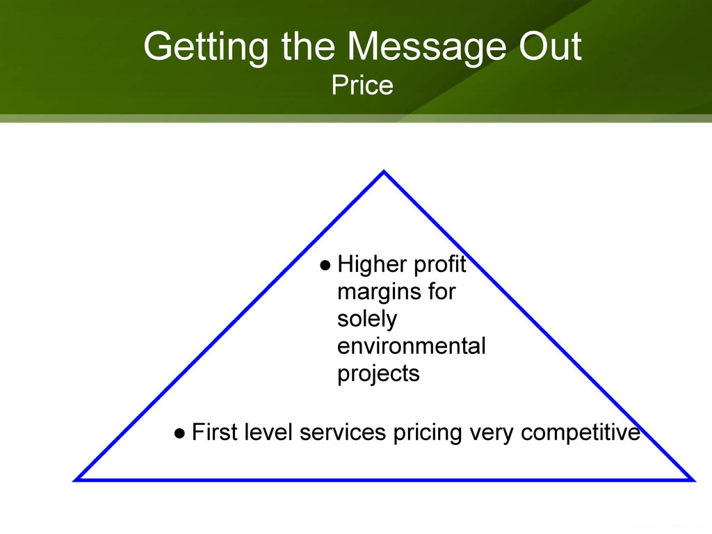 Getting the Message Out Price ● Higher profit m...