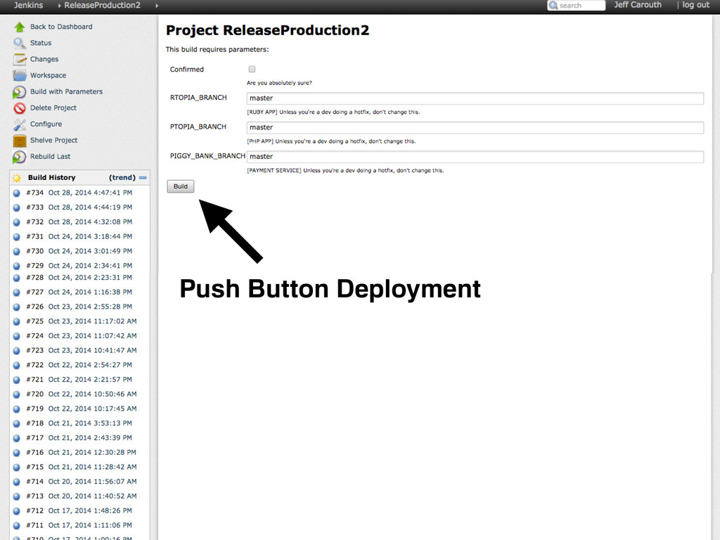 Push Button Deployment