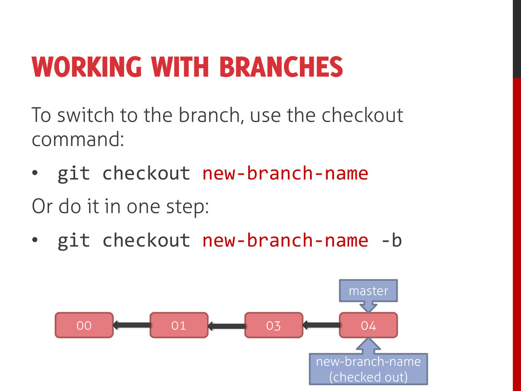 WORKING WITH BRANCHES To switch to the branch, ...