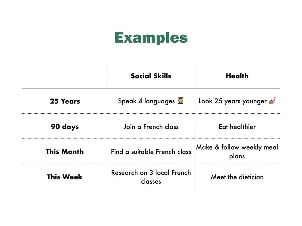 Examples Social Skills Health 25 Years Speak 4 ...