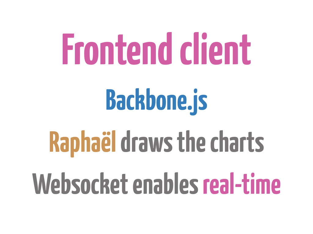 Frontend client Backbone.js Raphaël draws the c...