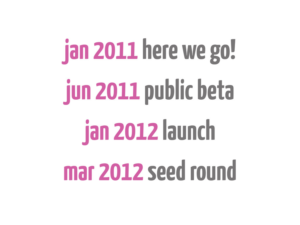 jan 2011 here we go! jun 2011 public beta jan 2...