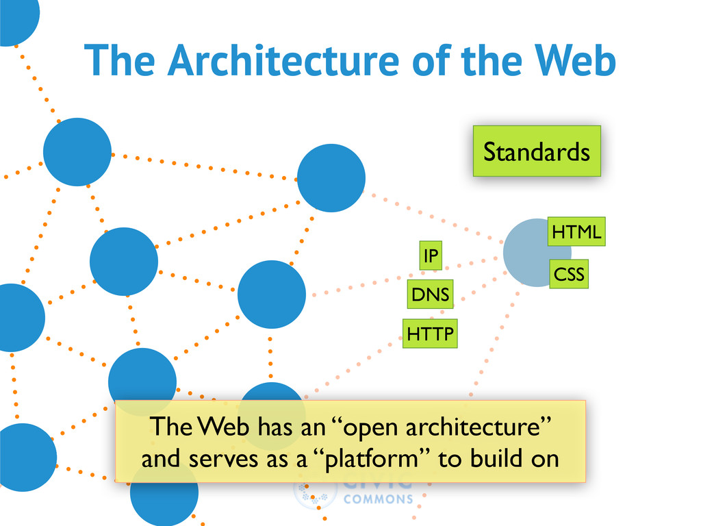 The Architecture of the Web DNS HTTP IP HTML CS...