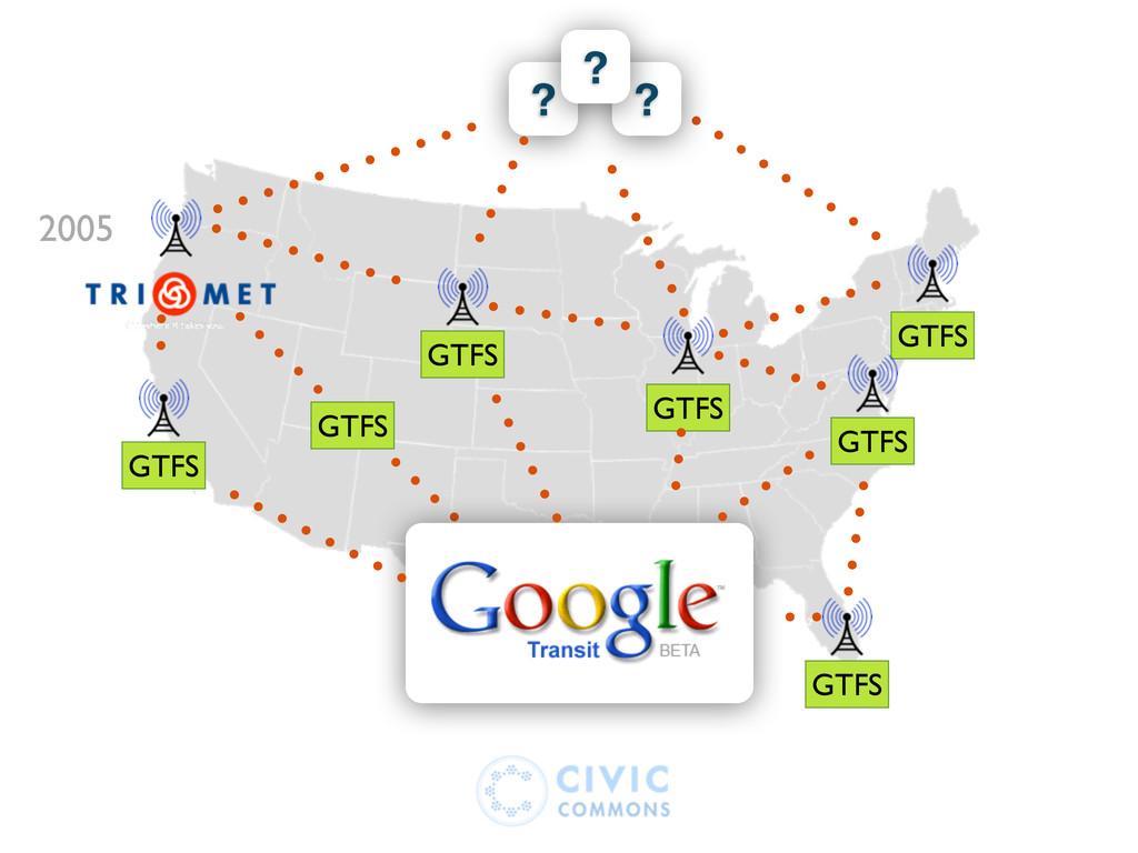 GTFS 2005 GTFS GTFS GTFS GTFS GTFS ? ? ? GTFS